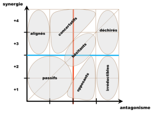 Crédit Wikipedia
